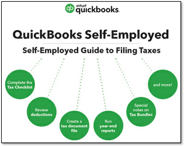 QuickBooks Self-Employed - Annual Taxes Guide - QuickBooks