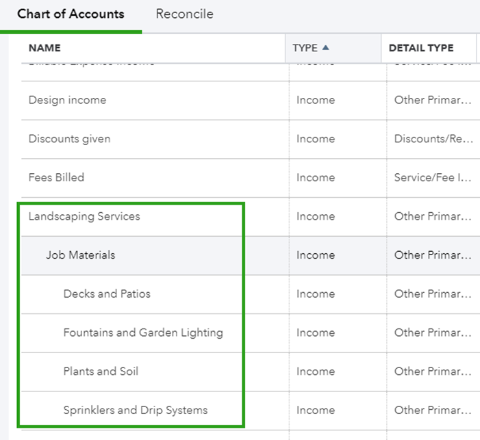 How parent accounts and subacounts look like in chart of accounts
