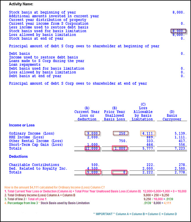 individual basis limitation worksheet calculating the ordinary accountants community. Black Bedroom Furniture Sets. Home Design Ideas