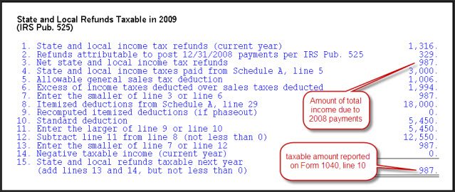 Taxable State Refunds And Refunds Attributable To Post 1231xx