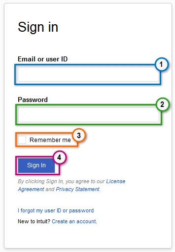 Intuit Account Sign In. Email or User ID (1), Password (2), Remeber Me (3), and Sign In button (4)