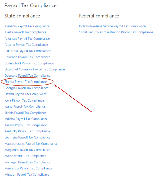 Bob Blog: Federal Employers Eftps Worksheet