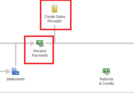 reprint a sales receipt or receive payment from within quickbooks