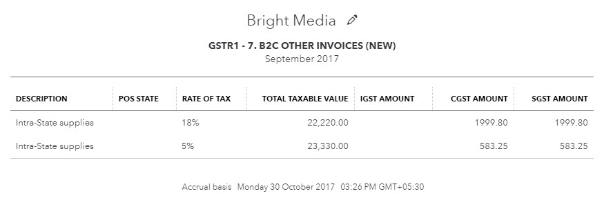 Screenshot of GSTR1 sec 7