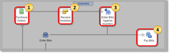 Accounts Payable workflow 1