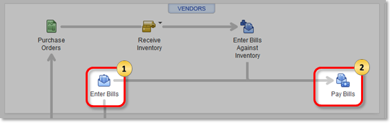 Accounts Payable workflow 2