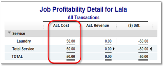 Job Profitability Detail Report